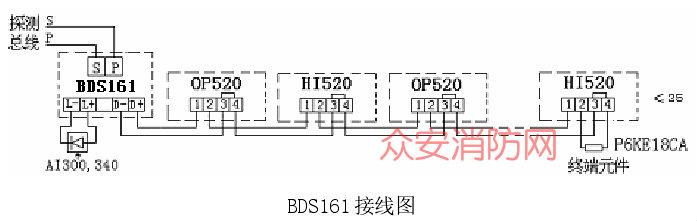 西门子bds161专用输入模块接线图