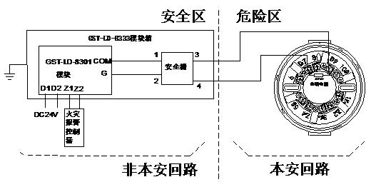 的本安电缆,且电缆间分布电容不得大于0.083F,分布电感不得大于4.0mH。 本安电缆的长度计算参见GST-LD-8332中布线要求的相关内容。 问题1:消防报警中输入输出模块的工作原理,能说清控制器与输入输出模块、前端设备之间信息交换的步骤最好。 回答:用4个设备来说明:烟感、控制器、输入输出模块、消防泵。 烟感测到有火情时传输信息给控制器,控制器通过输入输出模块的输出端,给消防泵信号,启动消防泵,消防泵启动后通过输入输出模块的输入端将启动信息传送给控制器。问题9:火灾事故中为什么要求切断非消防电源?