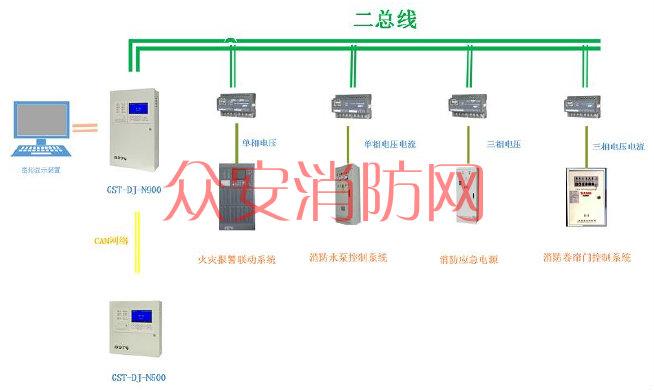 海湾消防设备电源报警控制器主机gst-dj-n900_布线接线图