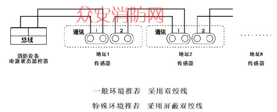 海湾gst-dj-s63交流三相电压电流传感器_应用说明