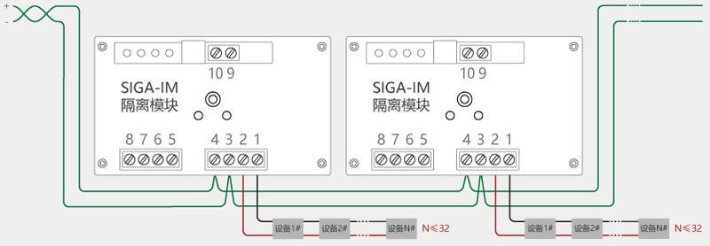 本公司经营爱德华 隔离模块 SIGA-IM,质量保证,欢迎咨询洽谈。 一,特点: SIGA-IM隔离模块可以设置在ClassA回路上的任意点,如果回路出现故障,隔离模块将自动切断其后面所有的设备电源.动作之后,隔离模块将不间断的检查回路故障端以决定短路现象是否依然存在.当故障排除后,隔离模块自动将整个回路恢复正常。  箱体配件安装:应在交工前进行。消防水龙带应折好放在挂架上式卷实、盘紧放在箱内;消防水枪要竖放在箱体内侧,自救式水枪和软管应放在挂卡上或放在箱底部。消防水龙带与水枪,快速接头的连接,一般用14