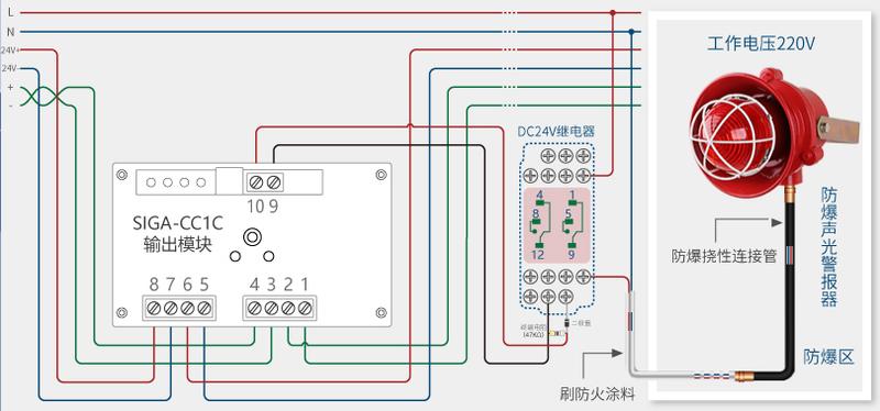一、SIGA-CC1C输出信号模块概述   1.SIGA-CC1C输出信号模块为可寻址模块,用于连接以下电路:   声光警报器电路(同步或非同步)   扬声器电路   双向电话通信电路(三态或四态)   2. SIGA-CC1C输出信号模块在回路控制器发出命令时,将把被监控的B类信号或电话电路链接到相应的转接卡输入。将接卡输入可以是24VDC,用以操作带极性的声光信号警报器,也可以是25或70VRMS,用以以操作音频疏散扬声器或消防电话。   3.