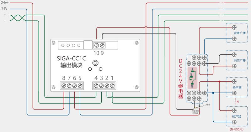 电话转移卡电路 b类(4型) 警报线电路 b类(y型) 7,导线规格:1.