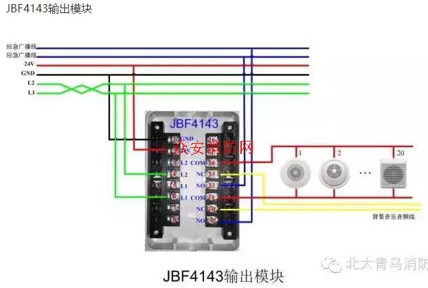 北大青鸟jbf4143输出模块(广播模块)现场接线图