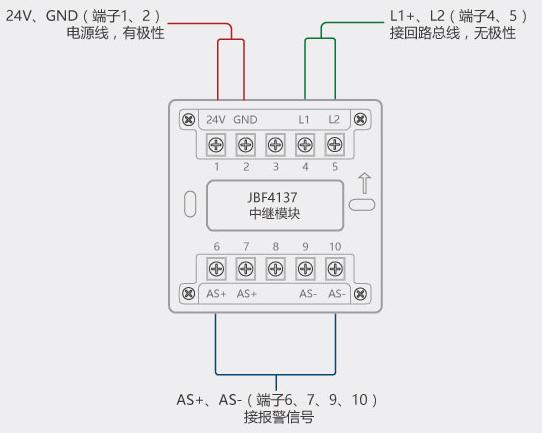 北大青鸟jbf-4137中继模块(红外对射接入模块)端子接线说明