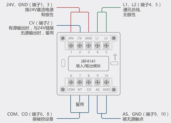 北大青鸟控制模块jbf4141接线示意图
