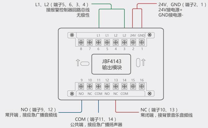 北大青鸟消防广播输出模块jbf4143接线示意图