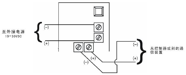 盛赛尔p900a可编址的声光报警器