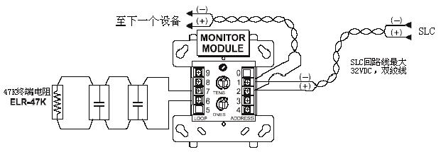 led闪烁表示模块正与控制器通信,有报警时led灯锁定常亮.