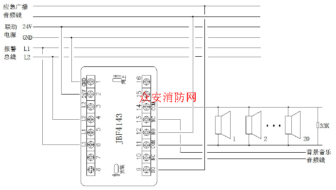 说明: 端子(1)GND 接 24V 电源-;端子(2)24V 接 24V 电源+;区分正负极性。 端子(3、4)L2、端子(5、6) L1 接报警控制器回路总线,无极性。 端子(9、12)NO 为常开端,接应急广播音频线。 端子(10、13)NC 为常闭端,接背景音乐音频线。 端子(11、14)COM 为公共端,接应急广播扬声器20 只,末端需配接 33K 终端电阻。 二,安装注意事项: JBF4143输出模块具备扬声器线路故障检测功能,所连接的扬声器不能有分支,且必须在末端配接33K 终端电阻。