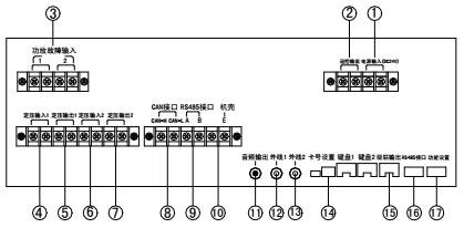 泰和安HY5723D型广播控制盘/MP3接线端子图 1、电源输入:本机DC24V电源接入端口。 2、遥控输出: 接功率放大器遥控端子(输出直流24V)。应急广播时强行启动功率放大器。 3、功放故障输入:功率放大器故障接入端子,不分正负极性。 4、定压输入1:它与功率放大器1音频输出相连。